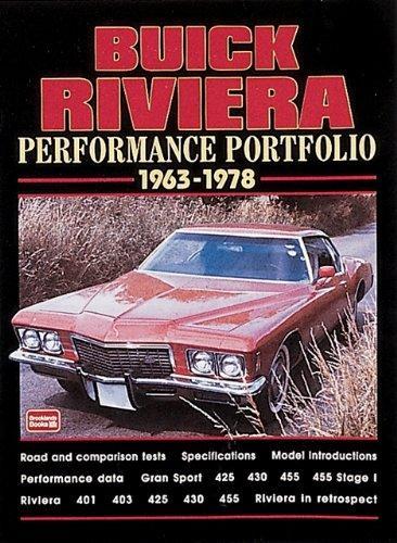 Buick Riviera 1963 bis 78