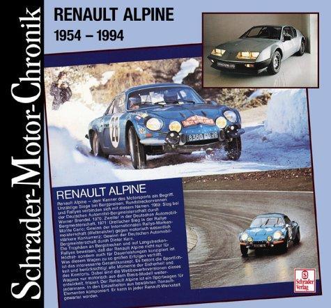 Renault Alpine 1954 - 1994