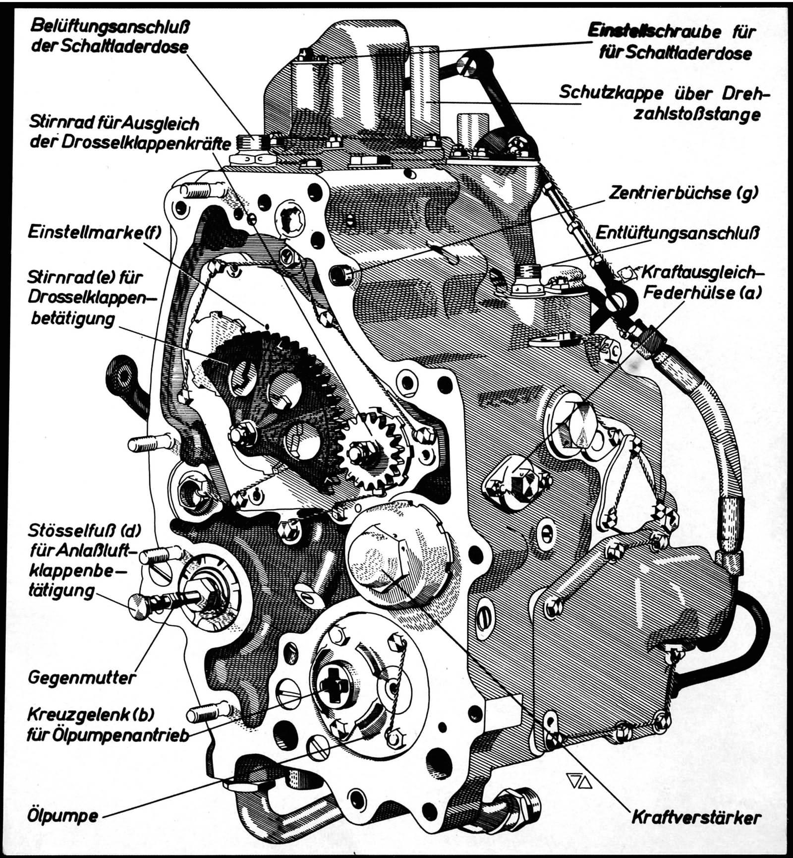 Flugmotoren von BMW – Markenzeichen der Innovation
