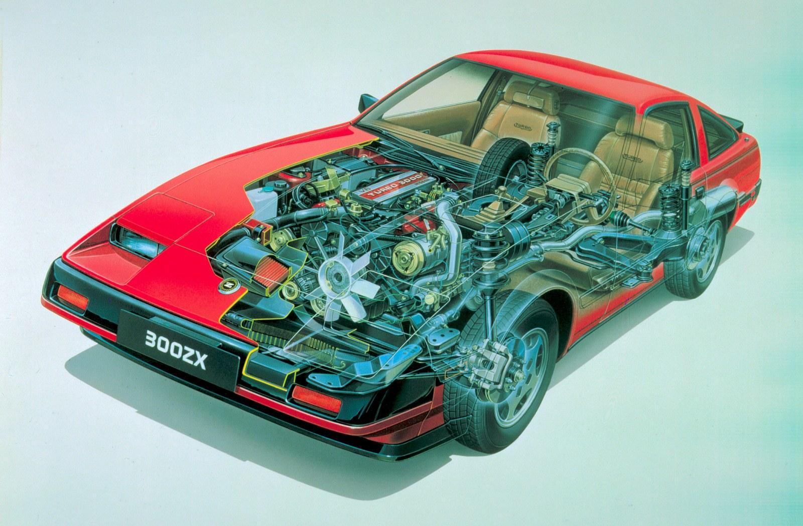 Nissan 300ZX Modelljahr 1983
